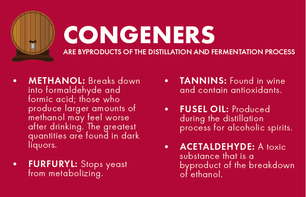 Congeners: How These Chemicals Contribute to How You Feel
